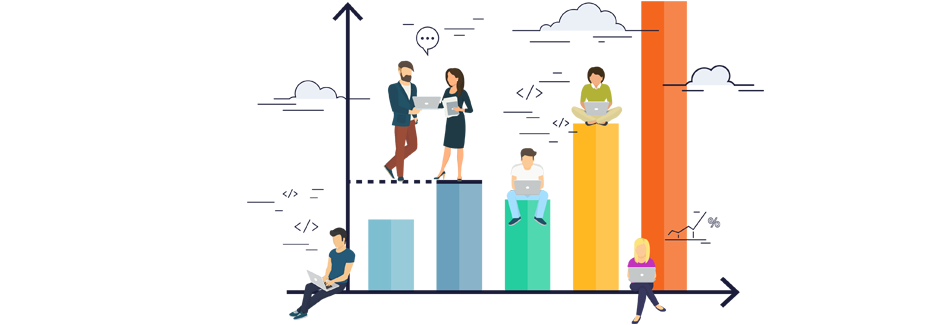 high performance sales development function